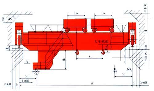 双梁桥式起重机的基本结构有一定的了解